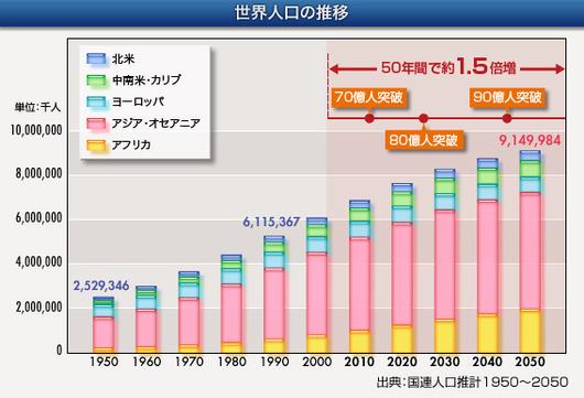 %E4%B8%96%E7%95%8C%E4%BA%BA%E5%8F%A3%20200911.19.jpg