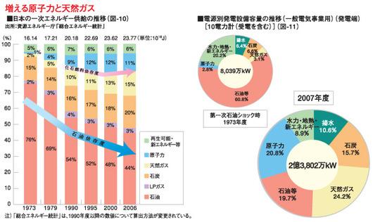 %E5%9B%B310%202009.11.20.jpg