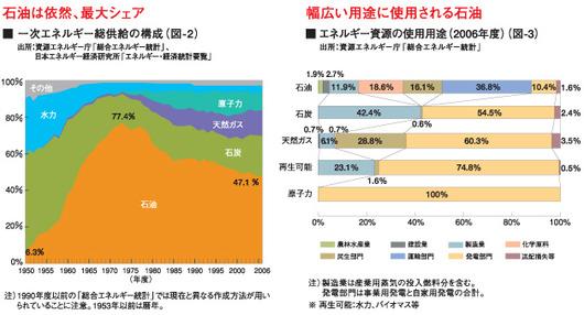 %E5%9B%B32-1%202009.11.19.jpg