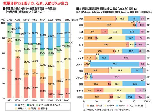 %E5%9B%B39%202009.11.20.jpg