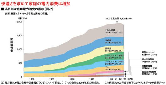 %E5%AE%B6%E5%BA%AD%E6%B6%88%E8%B2%BB%202009.11.19.jpg