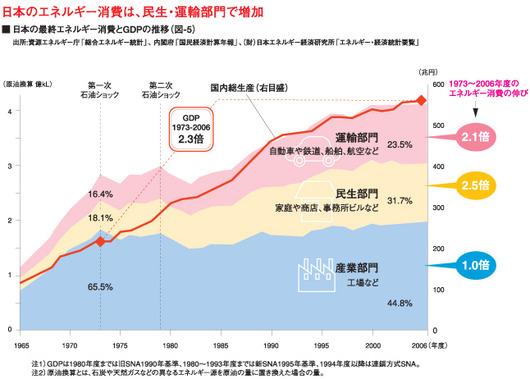 %E6%97%A5%E6%9C%AC%E6%B6%88%E8%B2%BB%202009.11.19.jpg